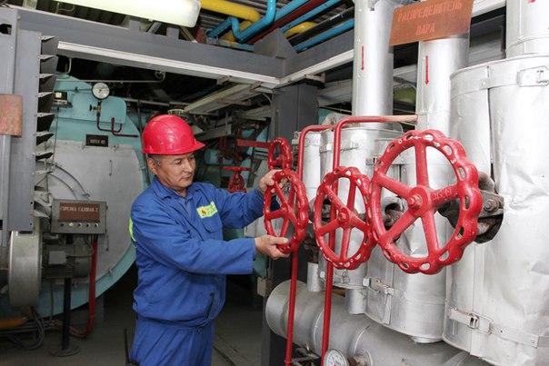 содержание инструкции оператора газовой котельной